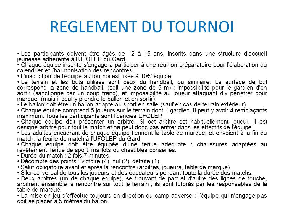 REGLEMENT DU TOURNOI Les participants doivent être âgés de 12 à 15 ans, inscrits dans une structure d'accueil jeunesse adhérente à l'UFOLEP du Gard.