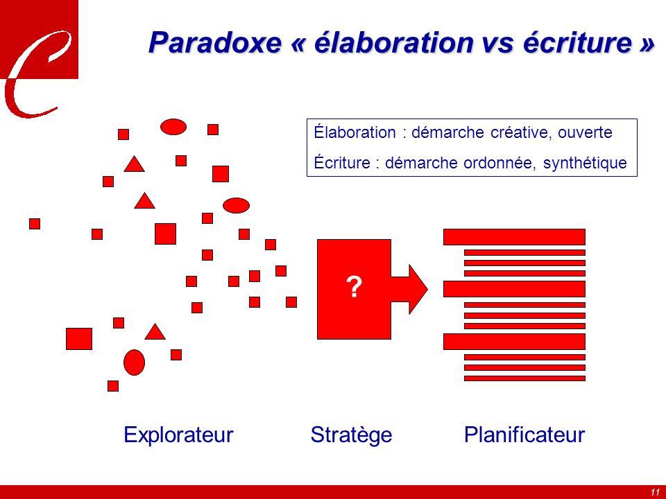Paradoxe « élaboration vs écriture »