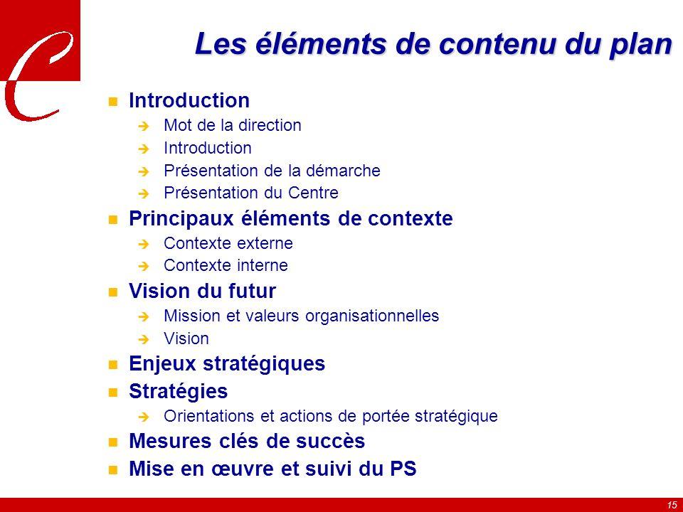 Les éléments de contenu du plan