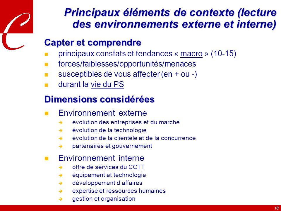 Principaux éléments de contexte (lecture des environnements externe et interne)