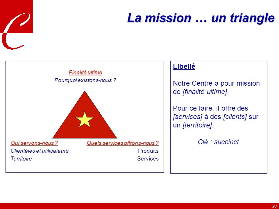 La mission … un triangle