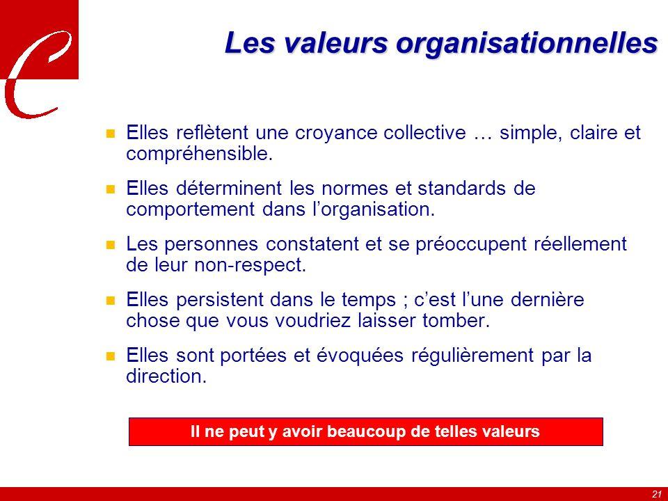 Les valeurs organisationnelles