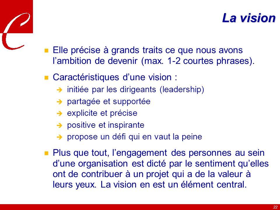 La vision Elle précise à grands traits ce que nous avons l'ambition de devenir (max. 1-2 courtes phrases).