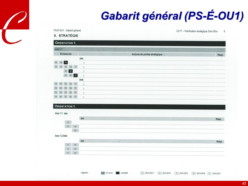 Gabarit général (PS-É-OU1)