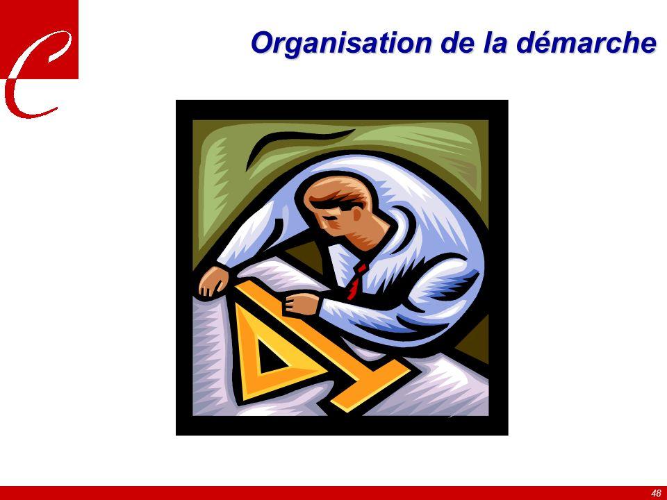 Organisation de la démarche