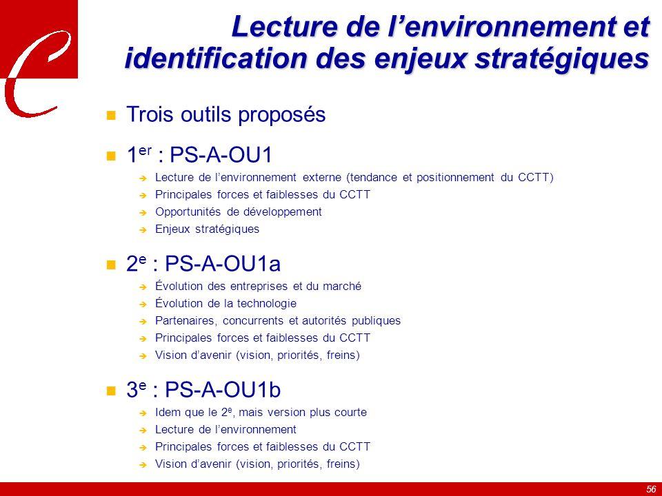 Lecture de l'environnement et identification des enjeux stratégiques