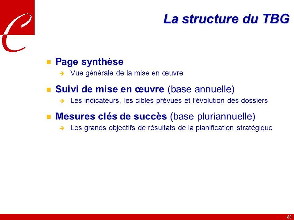 La structure du TBG Page synthèse