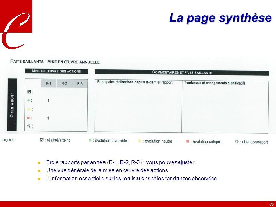 La page synthèse Trois rapports par année (R-1, R-2, R-3) : vous pouvez ajuster… Une vue générale de la mise en œuvre des actions.