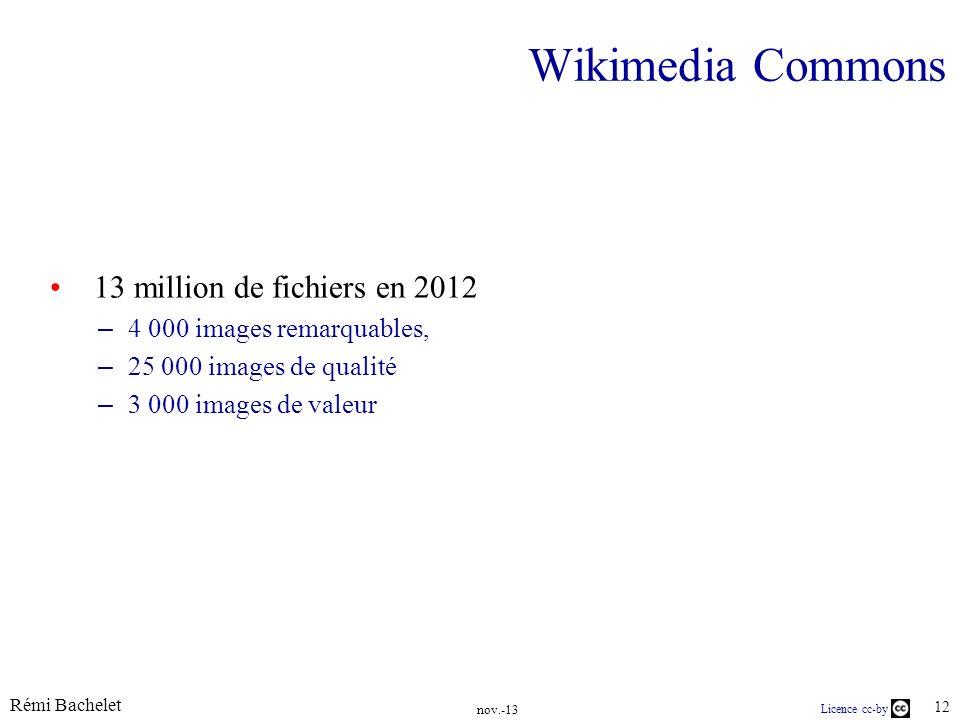 Wikimedia Commons 13 million de fichiers en 2012