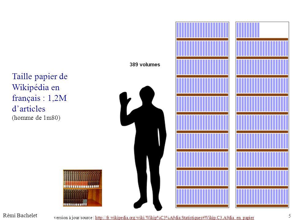 Taille papier de Wikipédia en français : 1,2M d'articles