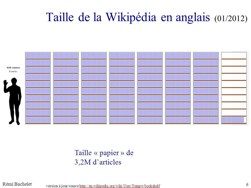 Taille de la Wikipédia en anglais (01/2012)