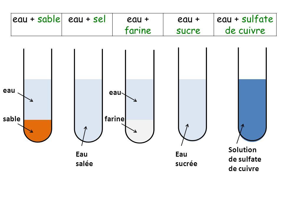 eau + sable eau + sel eau + farine eau + sucre eau + sulfate de cuivre