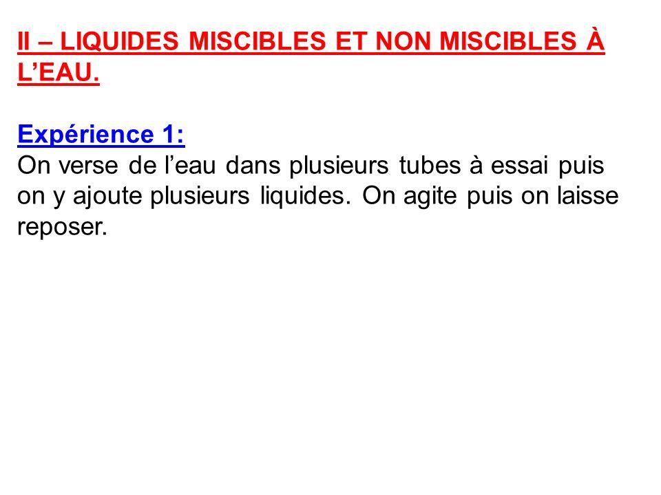 II – LIQUIDES MISCIBLES ET NON MISCIBLES À L'EAU.