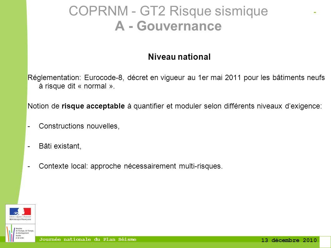 COPRNM - GT2 Risque sismique A - Gouvernance