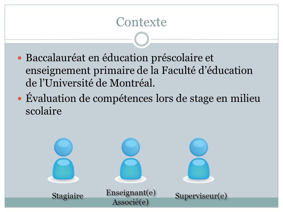 Contexte Baccalauréat en éducation préscolaire et enseignement primaire de la Faculté d'éducation de l'Université de Montréal.