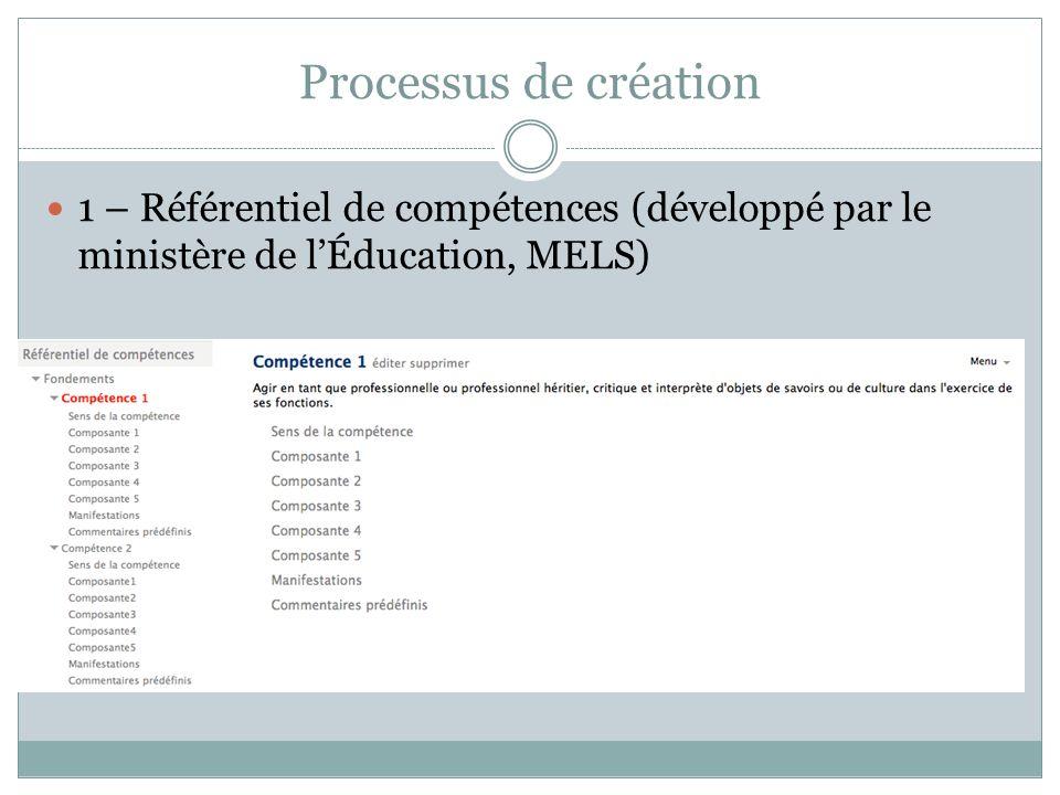 Processus de création 1 – Référentiel de compétences (développé par le ministère de l'Éducation, MELS)