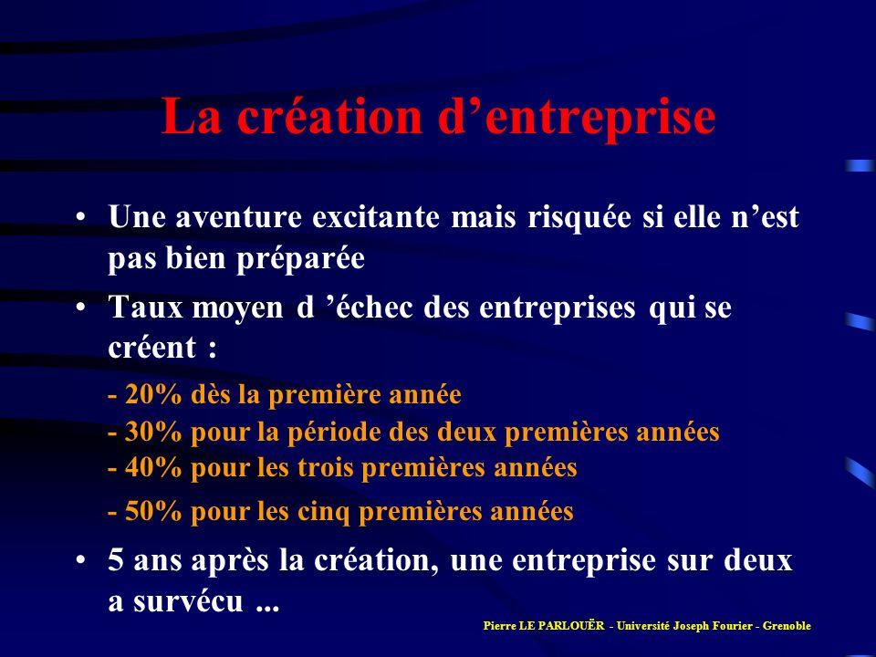 La création d'entreprise