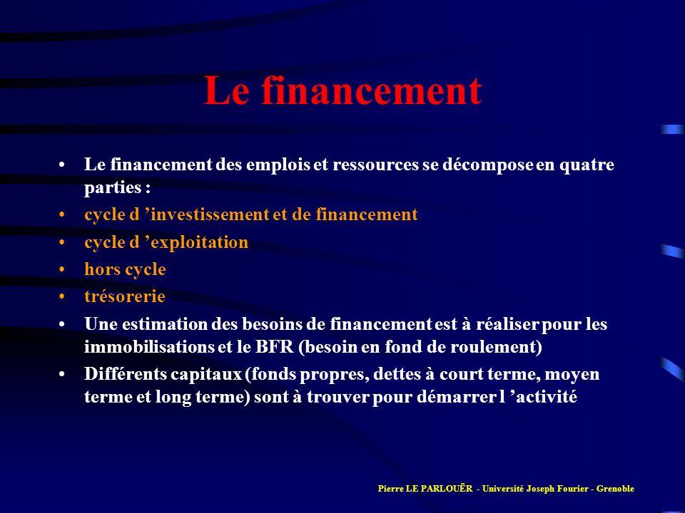 Le financement Le financement des emplois et ressources se décompose en quatre parties : cycle d 'investissement et de financement.