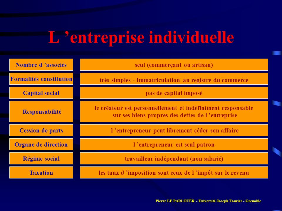 L 'entreprise individuelle