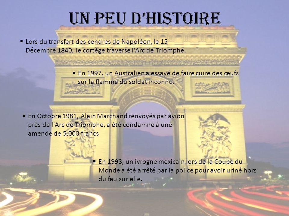 Un peu d'histoire Lors du transfert des cendres de Napoléon, le 15 Décembre 1840, le cortège traverse l Arc de Triomphe.