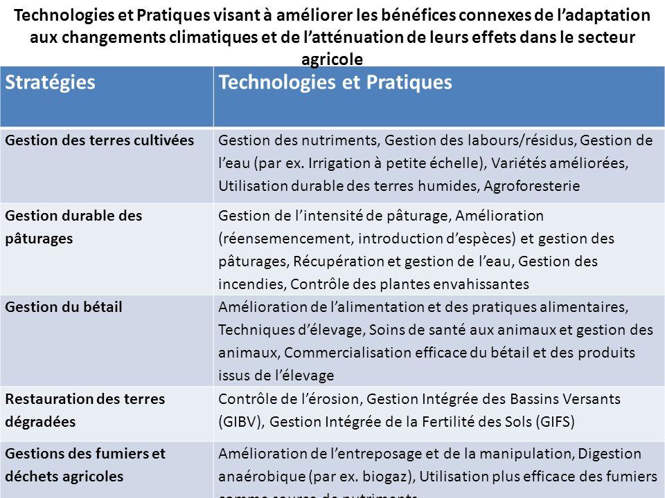 Technologies et Pratiques