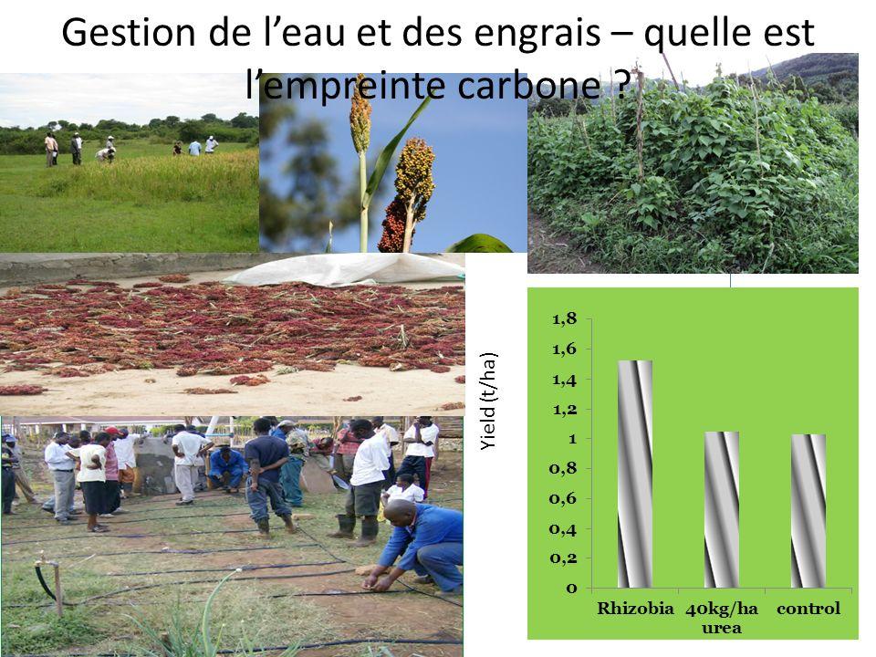 Gestion de l'eau et des engrais – quelle est l'empreinte carbone