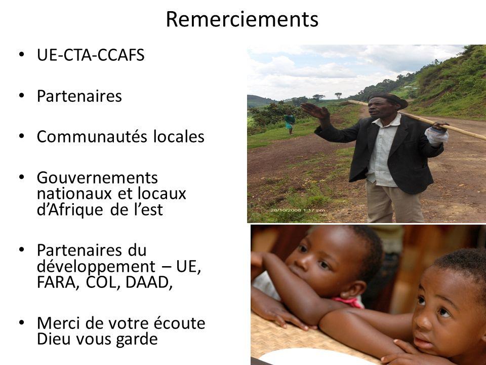 Remerciements UE-CTA-CCAFS Partenaires Communautés locales