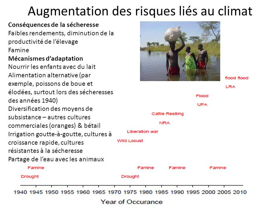 Augmentation des risques liés au climat