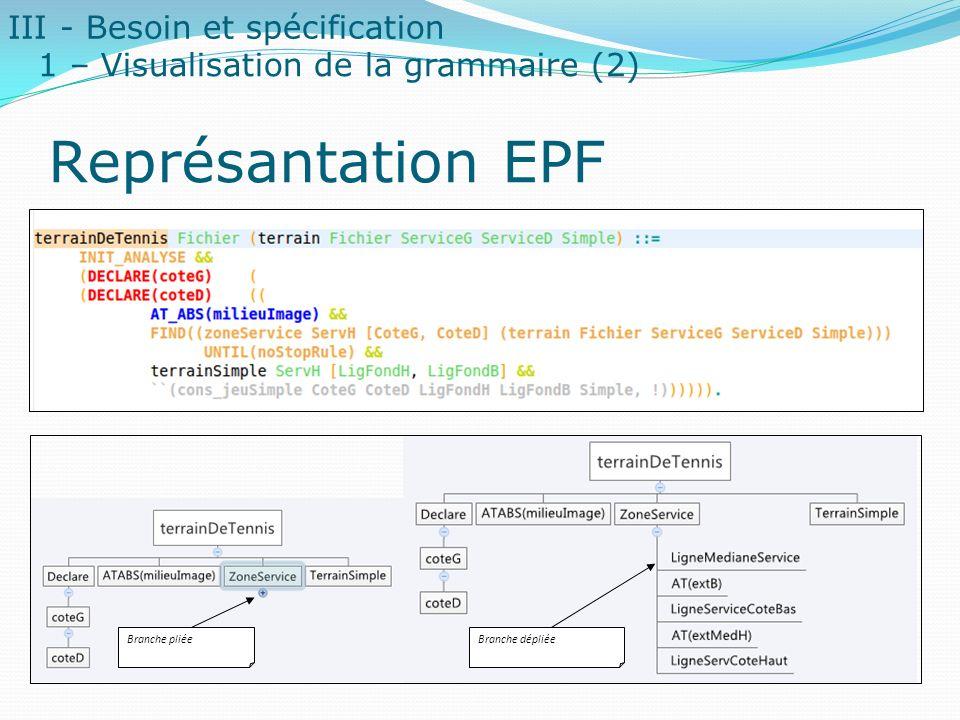 Représantation EPF III - Besoin et spécification