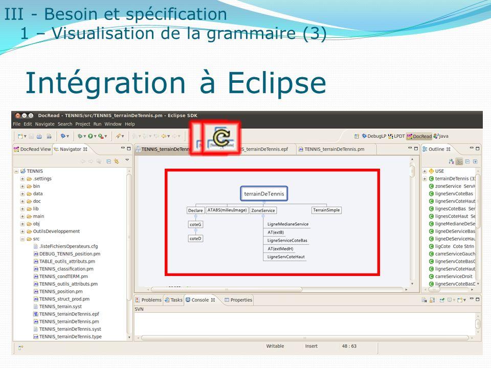 Intégration à Eclipse III - Besoin et spécification