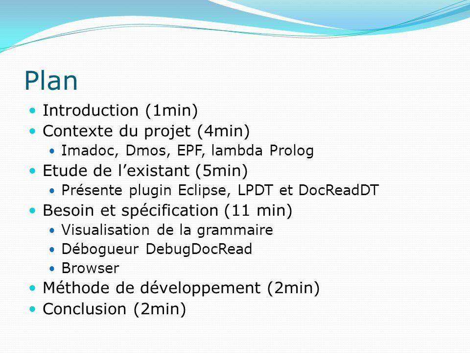 Plan Introduction (1min) Contexte du projet (4min)