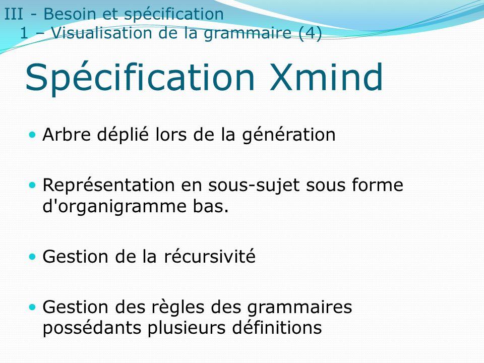 Spécification Xmind Arbre déplié lors de la génération