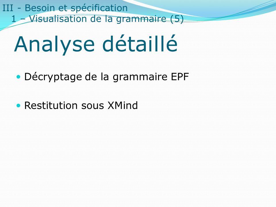 Analyse détaillé Décryptage de la grammaire EPF Restitution sous XMind
