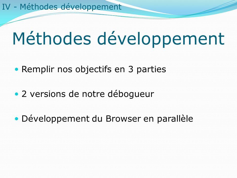 Méthodes développement
