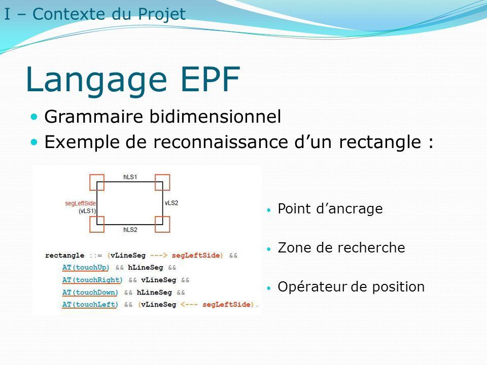 Langage EPF Grammaire bidimensionnel