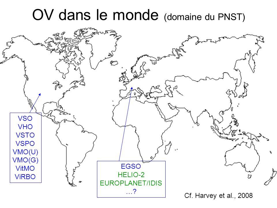 OV dans le monde (domaine du PNST)