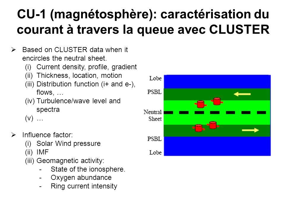 CU-1 (magnétosphère): caractérisation du courant à travers la queue avec CLUSTER
