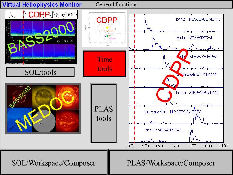CDPP MEDOC BASS2000 CDPP CDPP Time tools Time tools SOL/tools PLAS