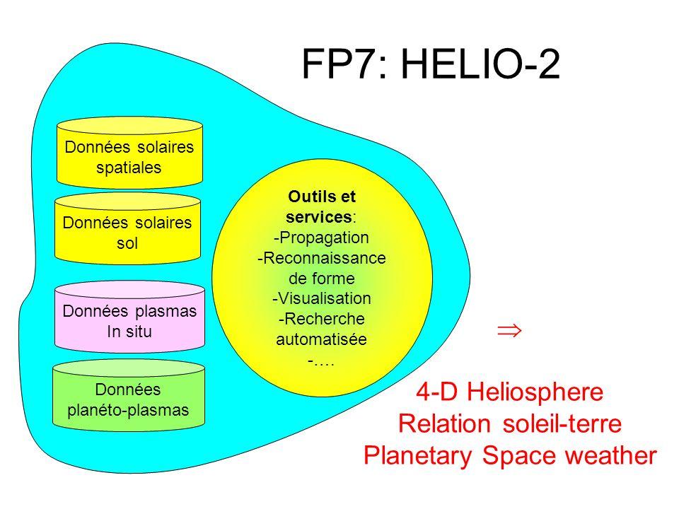 FP7: HELIO-2  4-D Heliosphere Relation soleil-terre