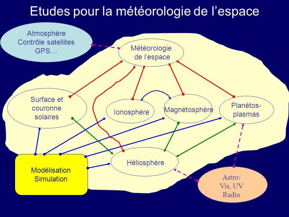 Etudes pour la météorologie de l'espace