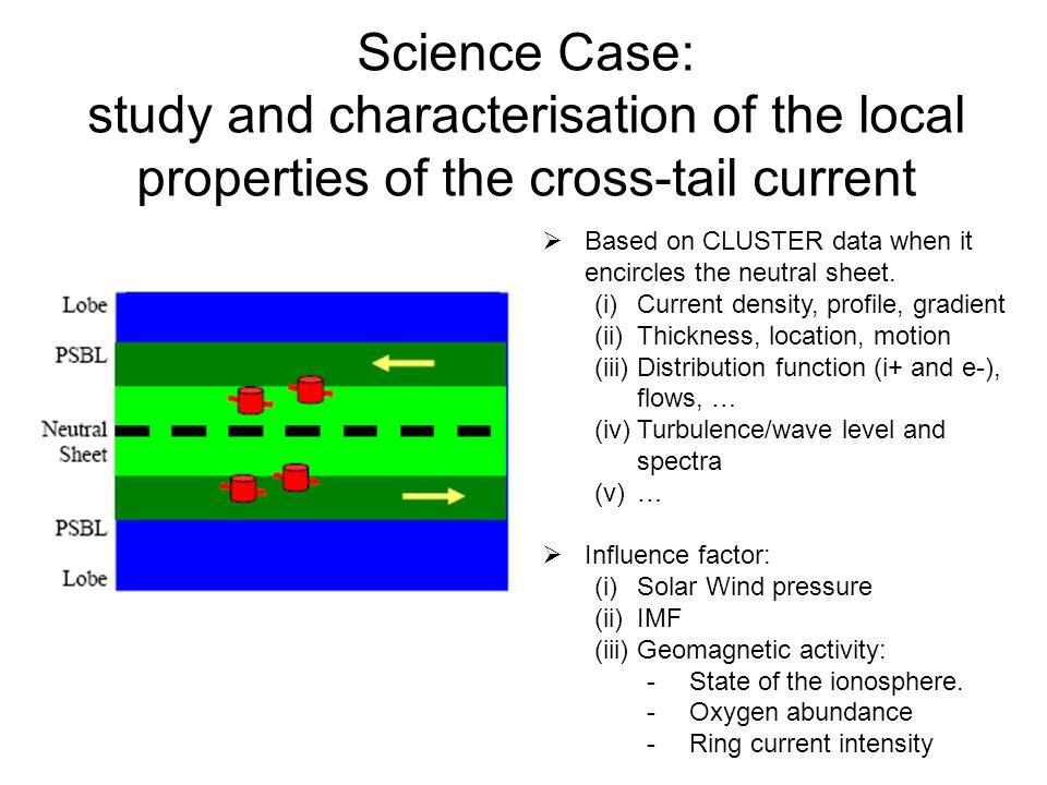 Science Case: study and characterisation of the local properties of the cross-tail current
