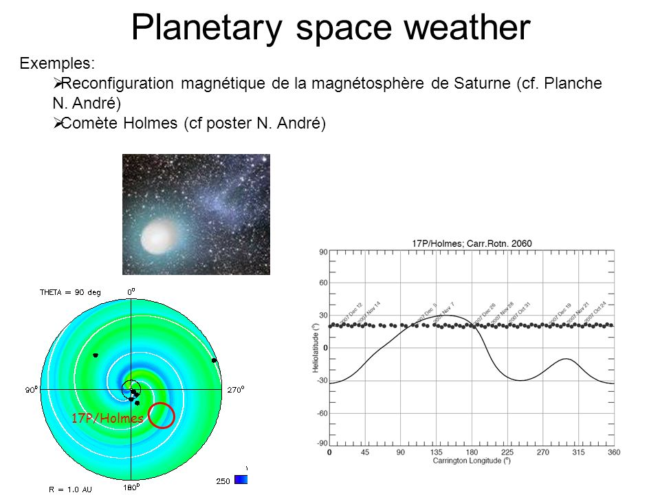 Planetary space weather