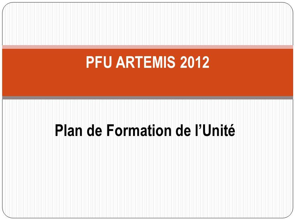 Plan de Formation de l'Unité