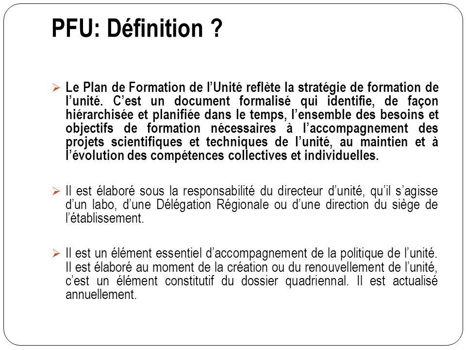 PFU: Définition