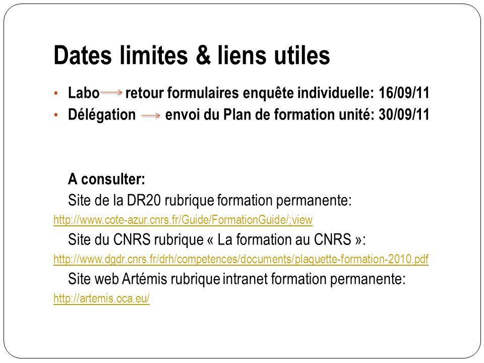 Dates limites & liens utiles