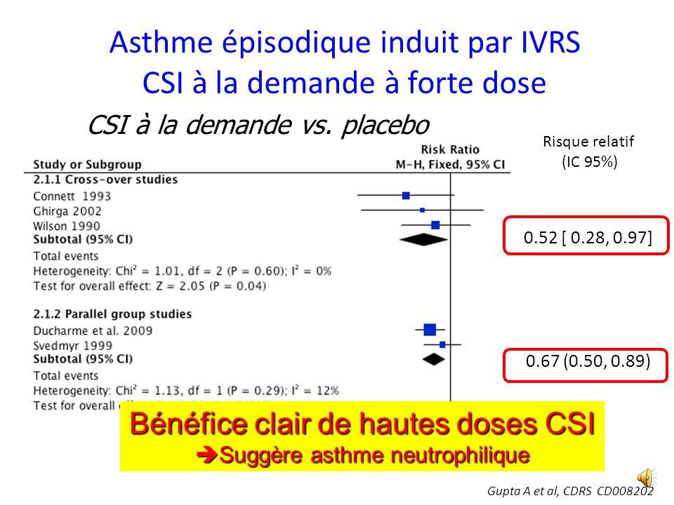 Asthme épisodique induit par IVRS CSI à la demande à forte dose