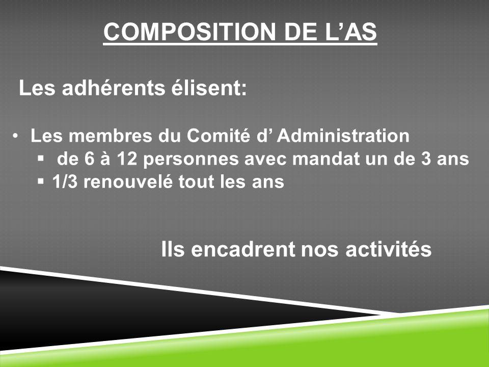 COMPOSITION DE L'AS Les adhérents élisent: Ils encadrent nos activités