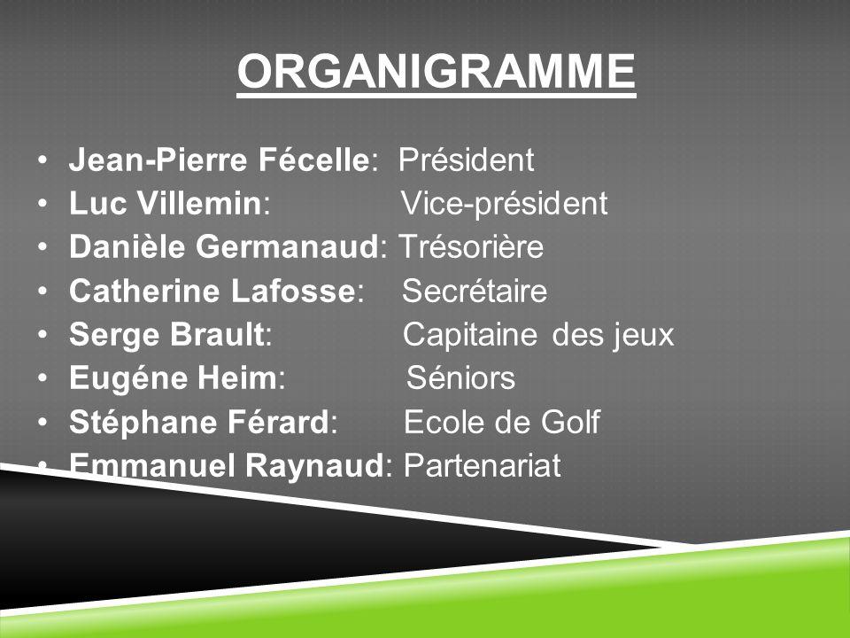 ORGANIGRAMME Jean-Pierre Fécelle: Président