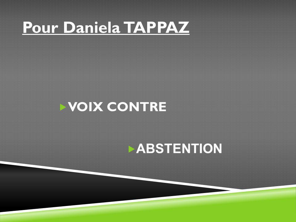 Pour Daniela TAPPAZ VOIX CONTRE ABSTENTION