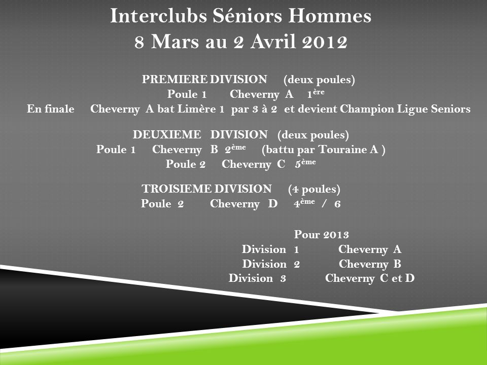 Interclubs Séniors Hommes 8 Mars au 2 Avril 2012